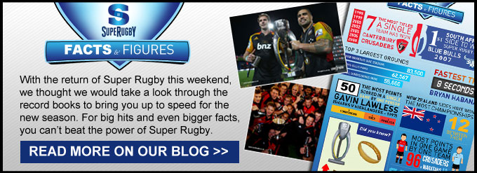 Super Rugby returns! Check out our prediction, key players to look out for & more