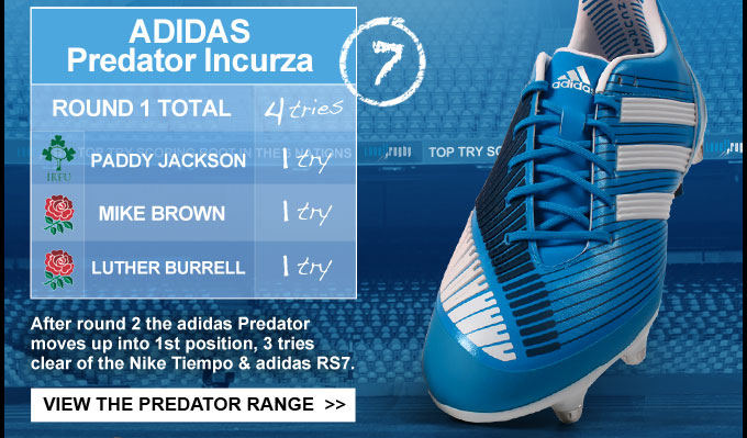 Adidas Predator moves into 1st position with 7 tries - view the range